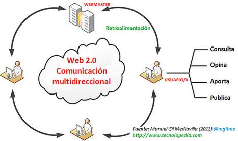 Diferencias entre la web 1.0 y la web 2.0 ~ La Tecnolopedia de @mgilme | Aprendizaje | Scoop.it