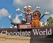 Hershey's to source sustainable palm oil by the end of 2014   Supply Chain   Scoop.it