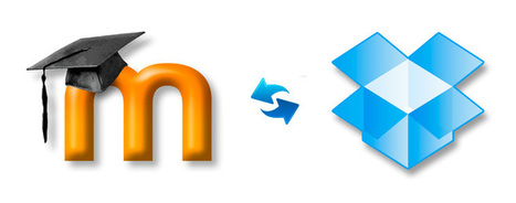 Tutorial para integrar y exprimir Dropbox con Moodle | e-learning y moodle | Scoop.it