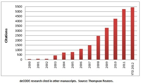The Road to Predictable Innovation: Genomics in Drug R&D | Xconomy | Current News Articles | Scoop.it