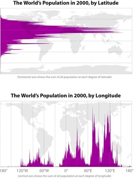 histpop.png (550x739 pixels) | Cultural Geography News | Scoop.it