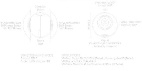 LUNA 360 Camera - LUNA 360 VR Camera | Virtual Reality VR | Scoop.it