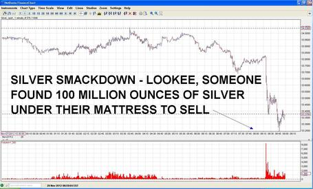 #Silver Smackdown – 100 Million Ounces | The Truth Behind the Headlines | Scoop.it