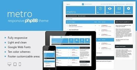 Metro — A Responsive Theme for phpBB3 | wsoftlink2 | Scoop.it
