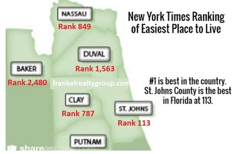 New York Times Rates St. Johns County as Easiest Place to Live in Florida | Real Estate News | Scoop.it