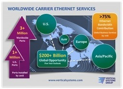 Carrier Ethernet Services: 3+ Million Ports Worldwide by 2018 | Vertical Systems Group | Carrier Ethernet Technology | Scoop.it