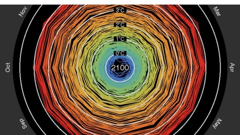 Watch global warming spiral out of control | Home | Scoop.it