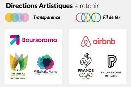 Infographie : Les grandes tendances des logos en 2016 | SMO2 by Stéphane Robert | Scoop.it