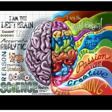 Which brain are you? Left or right? #repost... | Learn Your Brain | Scoop.it