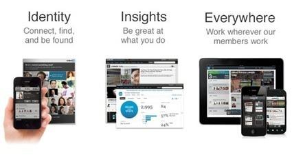 LinkedIn - Products | LinkedIn, Academia.edu, Research Gate | Scoop.it