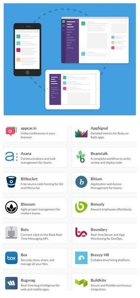 Logiciel professionnel gratuit en ligne Slack 2015 est une plate-forme de communication collaborative - Gestion et suivi de projets | Logiciel Gratuit Licence Gratuite | Scoop.it