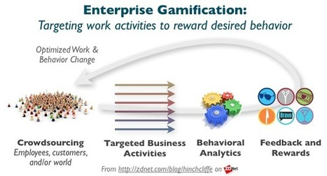 Enterprise gamification: Will it drive better business performance? | ZDNet | Do the Enterprise 2.0! | Scoop.it