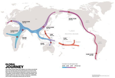 Global Human Journey | Teaching History & Geography | Scoop.it