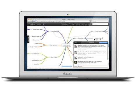 Subtask wants to fuse mind-mapping with project management | Big Data | Scoop.it