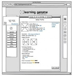 iLearn Technology » Blog Archive » The Making of the Learning Genome Project | APRENDIZAJE | Scoop.it
