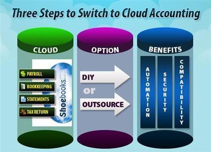4 Benefits Of Automating Your Bookkeeping   Shoebooks : Bookkeeping Services   Scoop.it