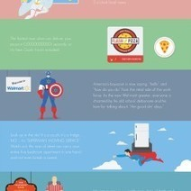 10 Classic Super Heros With Day Jobs | Visual.ly | digital-media | Scoop.it