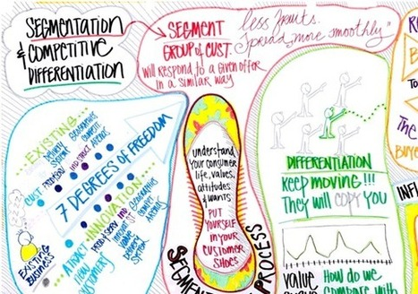 A picture is worth a thousand words | Greenbank | Visual Thinking | Scoop.it