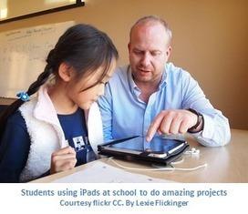 Mooie site voor iPad gebruik | iPadLessonSite.com | ICT Nieuws | Scoop.it