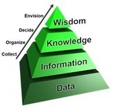 Information workers and knowledge workers - Speed to Proficiency | Learning and Working | Scoop.it