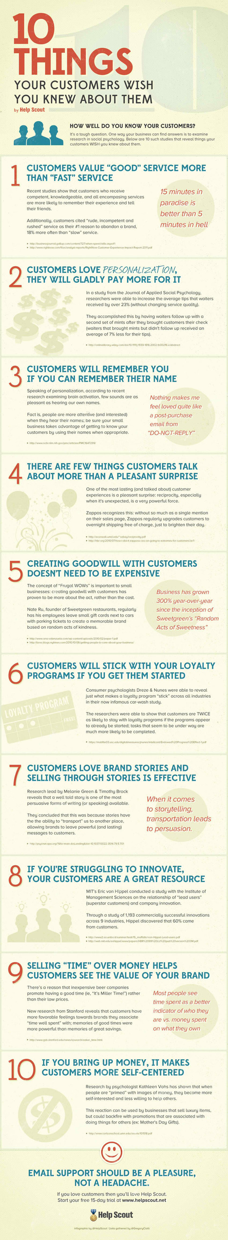 10 Things You Can Learn From Your Customers [Infographic]| BitRebels | Social Media Recommendations | Scoop.it