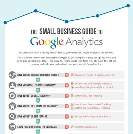 The Small Business Guide to Google Analytics | Etudes, stats, bonnes pratiques | Scoop.it