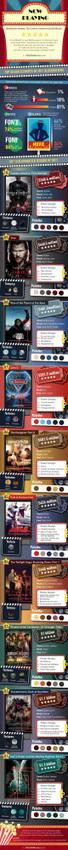 La psicología detrás de los carteles de cine #infografia #infographic #marketing #design | MDERIKJ PSICOLOGÍA | Scoop.it