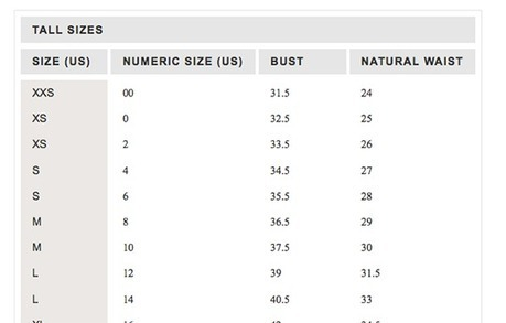 J.Crew Launches Size 000: Vanity Sizing Gone Too Far? - DelectablyChic! | Dining and Food | Scoop.it