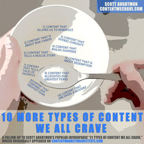 31 Types of Content We Crave [Infographic] | Public Relations & Social Media Insight | Scoop.it