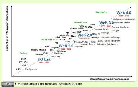 Social Media e Turismo. Creare contenuti customer-oriented (Abouthotel.it) | Turismo, viaggiatori e dintorni-Comunicazione e accoglienza (non solo) 2.0 | Scoop.it