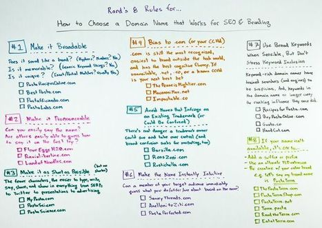 How to Choose a Domain Name - Moz Whiteboard Friday | MarketingHits | Scoop.it