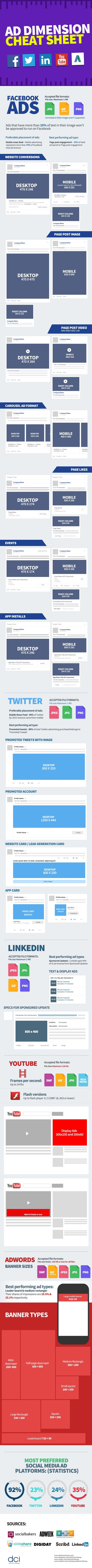 Social Media Ad Dimensions Cheat Sheet #Infographic #facebookads #twitterads | MarketingHits | Scoop.it