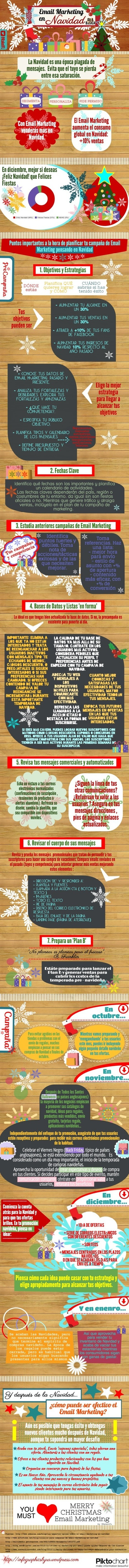 Email marketing para Navidad #infografia #infographic #marketing | Innovación y desarrollo sostenible | Scoop.it