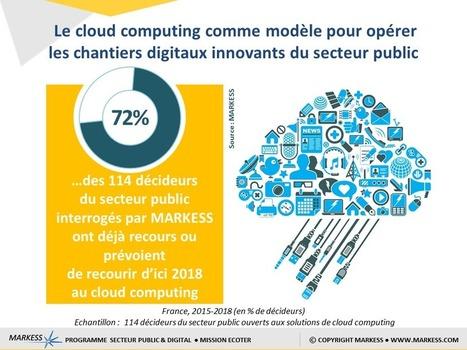#OpenData: transformation #Numérique des #CollectivitésTerritoriales en vue | #Security #InfoSec #CyberSecurity #Sécurité #CyberSécurité #CyberDefence & #DevOps #DevSecOps | Scoop.it