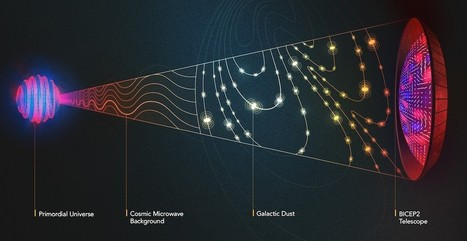'Big Bang Signal' Could All Be Just Dust | Amazing Science | Scoop.it