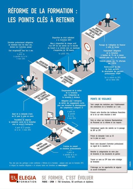 infographie : réforme de la formation en 5 points | Veille Académie | Scoop.it