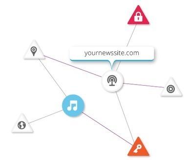 Lightbeam pour Firefox | Ressources Citoyenneté Num | Scoop.it
