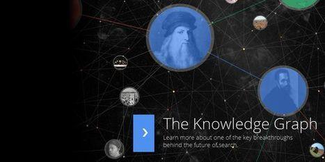 Google met à jour son moteur de recherche en France | grain à moudre | Scoop.it