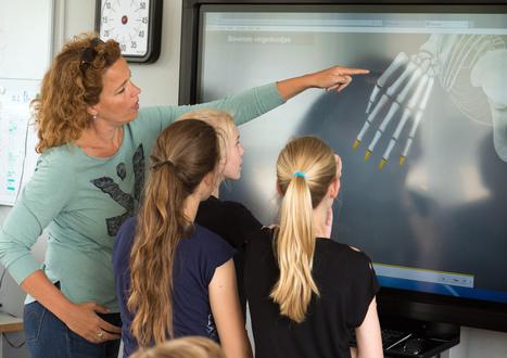 Digibord, touchscreen of beamer? De voor- en nadelen op een rij | ICT kleuterklas | Scoop.it