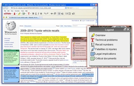 Clip, Annotate, Markup and Permanently Archive Any Web Page with Scribble | ToxNetLab's Blog | Scoop.it