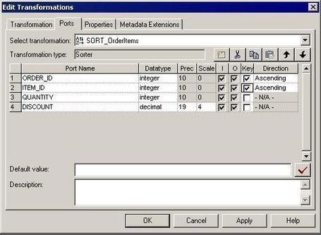 Sorter Transformation in Informatica with example | fifa2014 | Scoop.it