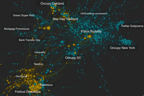 Algorithms: The Ever-Growing, All-Knowing Way Of The Future : NPR | Filter Bubblicious | Scoop.it