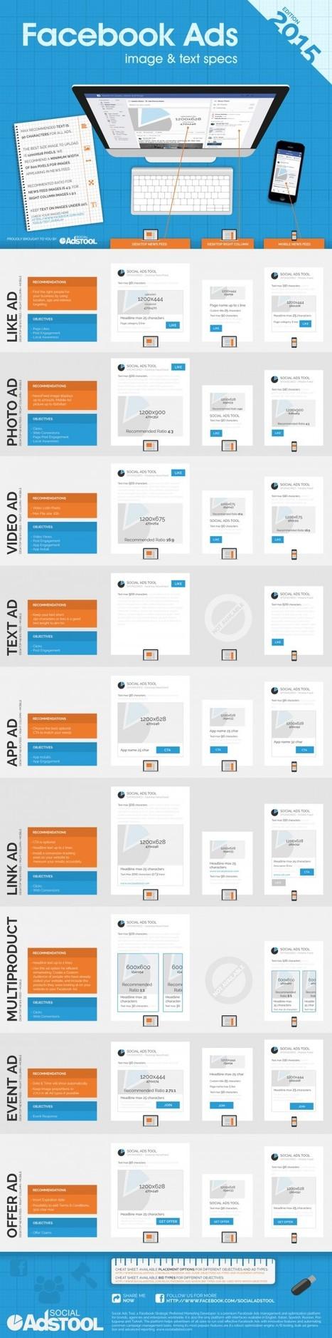 [Infographie] Le guide des spécifications pour les annonces Facebook | Social Media Curation par Mon-Habitat-Web.com | Scoop.it