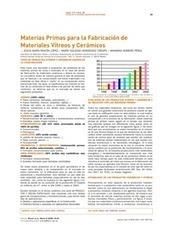 Materias Primas para la Fabricación de Materiales Vítreos y | Fundamentos Científicos del Vidrio | Scoop.it