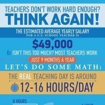 Teachers Don't Work Hard Enough? Think Again! | digitalNow | Scoop.it