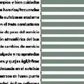 Las líneas 1, 20 y 14, las más valoradas por el usuario de la villavesa | Ordenación del Territorio | Scoop.it