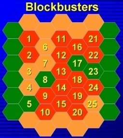 Great games for the language classroom: Blockbusters | technology in language teaching | Scoop.it