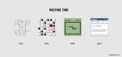 Waste of time   Sociolog'hic   Scoop.it