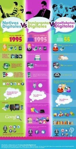 Nativos digitales vs inmigrantes digitales vs analfabetos digitales #infografia#infographic#internet   School in the cloud   Scoop.it
