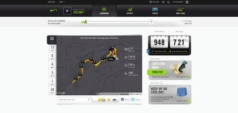 How Nike is Killing It In Social Media Marketing | CRM in the sports industry | Scoop.it